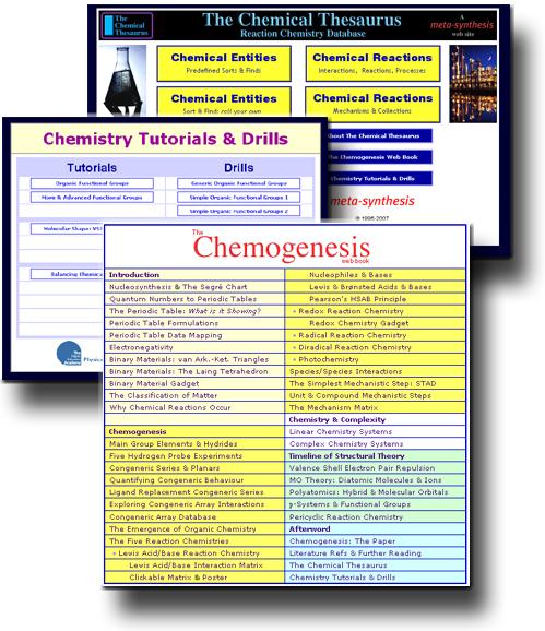 Www chemistry