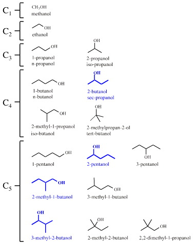 Structural Isomers Earj Ib Chemistry