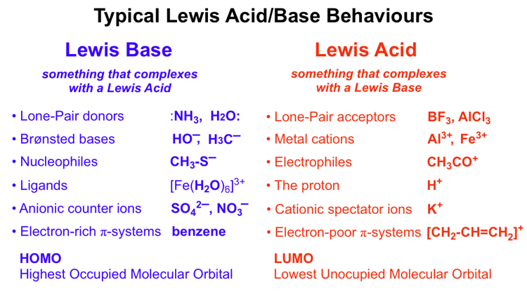 Lewis Acid Base Reaction Chemistry Chemogenesis