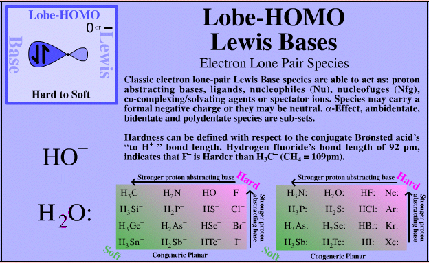 Lewis Acid Base Reaction Chemistry | Chemogenesis