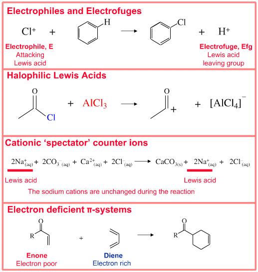 Lewis Structures Shapes Molecular Shape Alcl3 Lewis