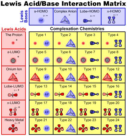 Lipolysis and the Oxidation of Fatty Acids