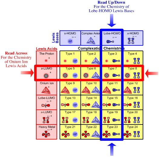 500 Second Overview | Chemogenesis Web Book | Webbook