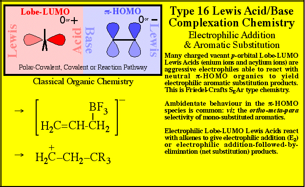 Patterns in Reaction Chemistry Poster | Chemogenesis
