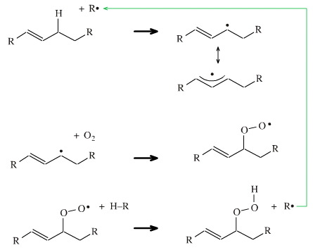 Radical Reaction Chemistry