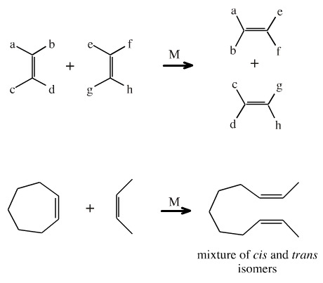 Exchange metathesis reaction