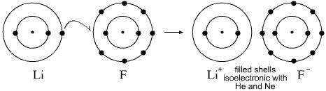 Sodium Fluoride Ionic Bond