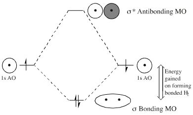Timeline | Structural Theory | Chemogenesis