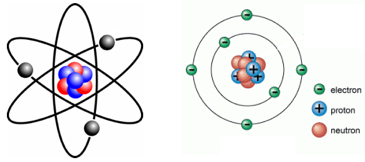 atom_incorrect quantum number periodic table chemogenesis