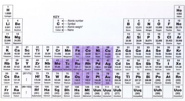 Periodic table database chemogenesis anomalous electronic structures urtaz Images