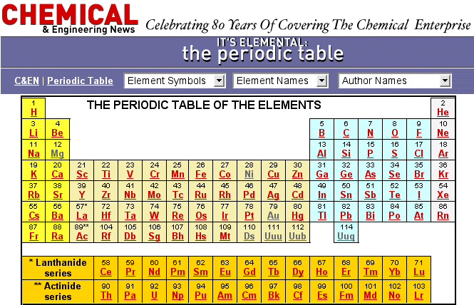 Periodic table database chemogenesis a periodic table from cen with links to fascinating stories about the chemical elements urtaz Choice Image