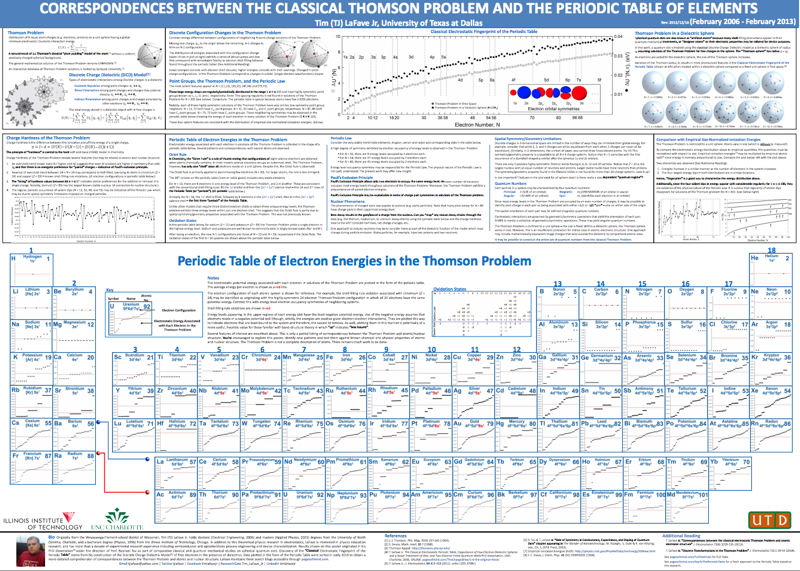 Periodic table database chemogenesis classical thomson problem and the periodic table urtaz Choice Image