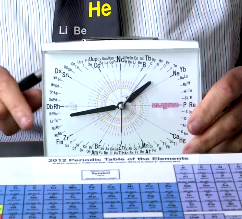 Periodic Table periodic table of elements videos youtube : Periodic Table Database | Chemogenesis