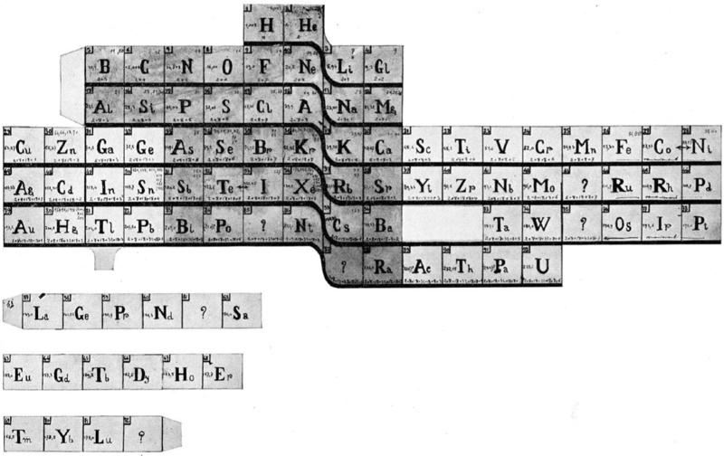 Periodic table database chemogenesis from quam quams 1934 review paperpdf urtaz Gallery