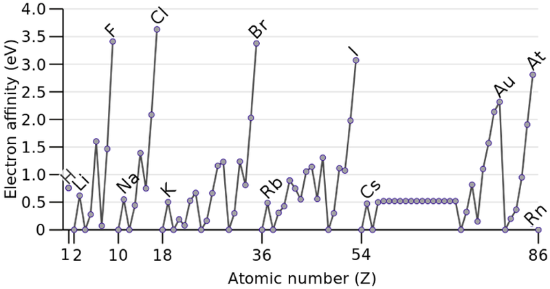 mobile auto electrical schematics  diagram  auto wiring