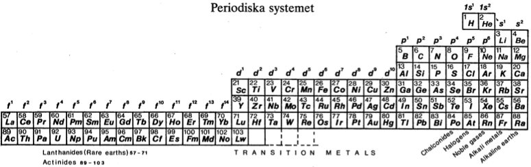 Noticias seleccin valdeandemgico the internet database of hanno essns periodiska systems rtta formulation of the periodic table published in the international journal of quantum chemistry vol urtaz Gallery
