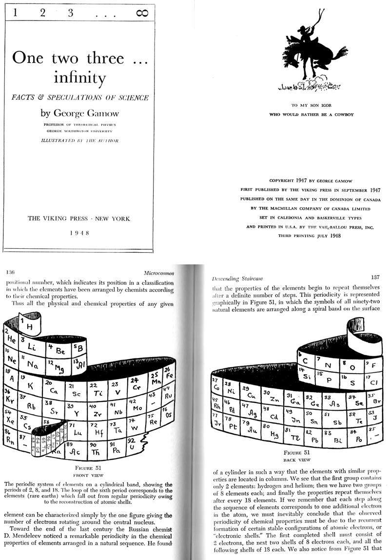 Periodic table database chemogenesis thanks gamestrikefo Images