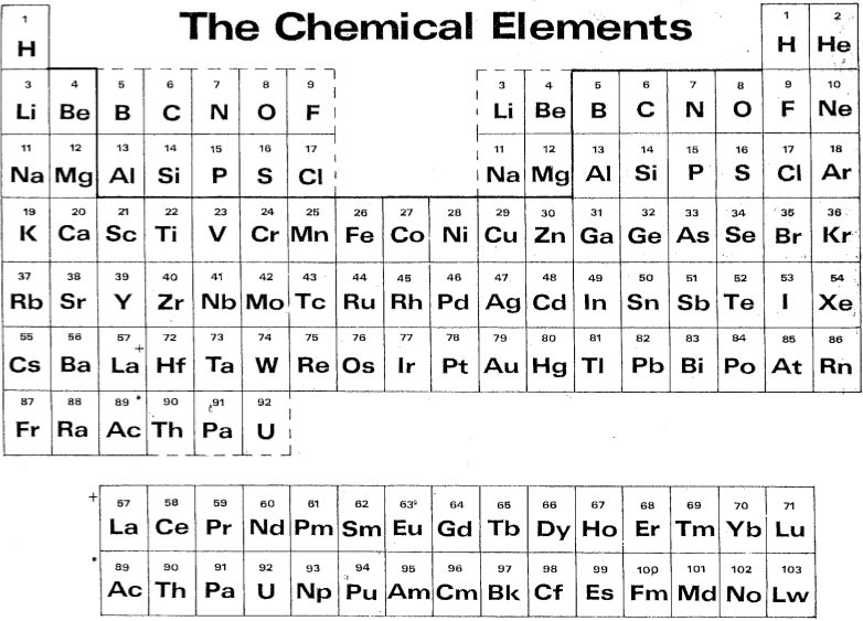 Periodic table database chemogenesis from michael laings paper a revised periodic table with the lanthanides repositioned found chem urtaz Images