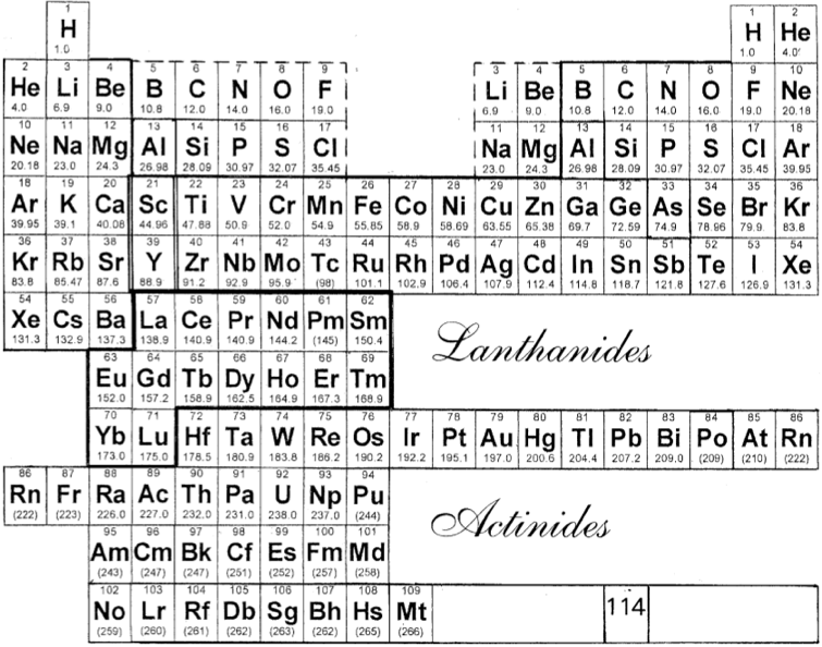 Periodic table database chemogenesis philip stewarts modification of the laing formulation urtaz Image collections