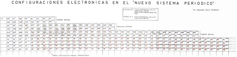 Noticias seleccin valdeandemgico the internet database of mendoza periodic table urtaz Images