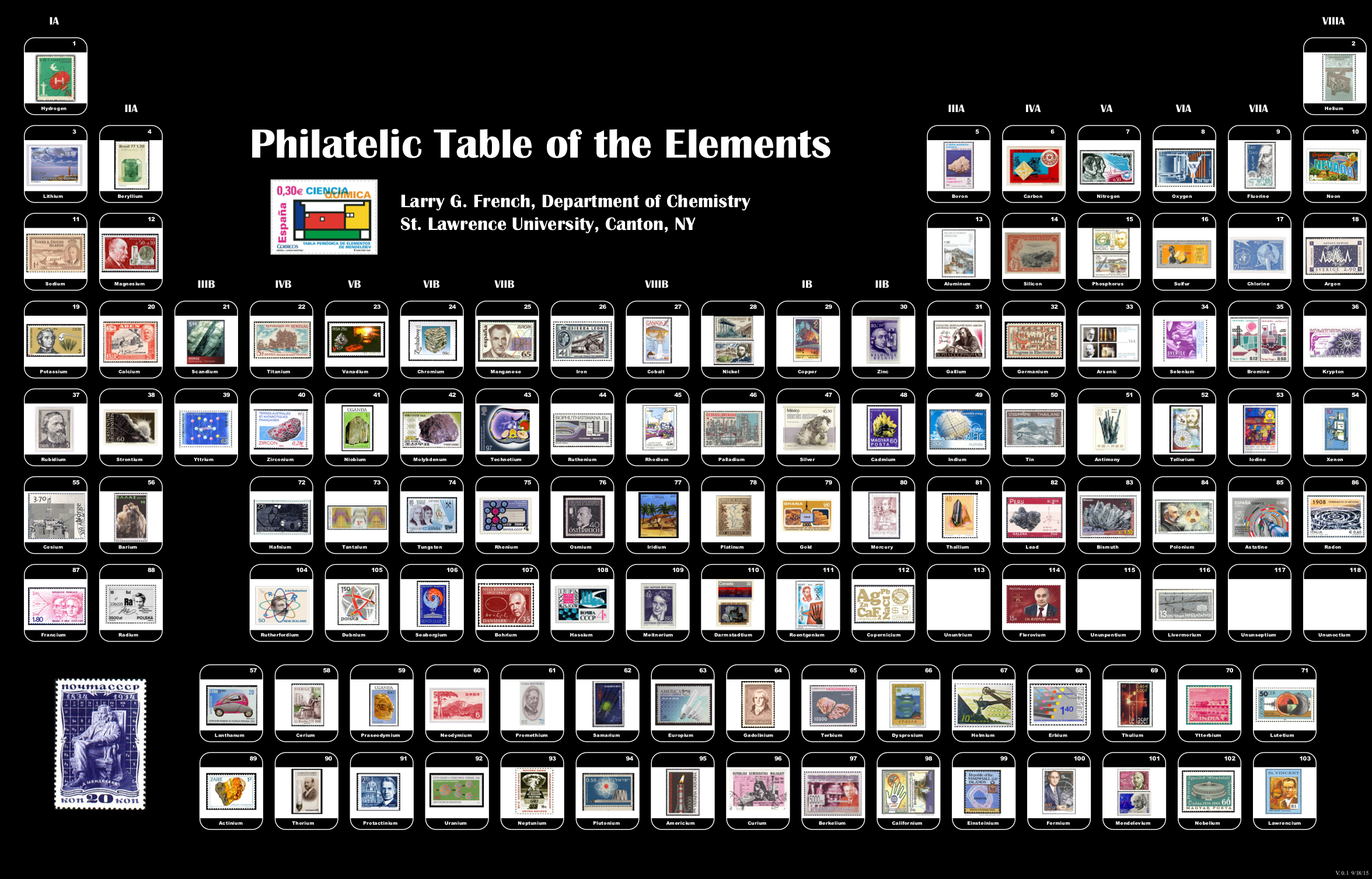 Periodic table database chemogenesis philatelic periodic table gamestrikefo Image collections