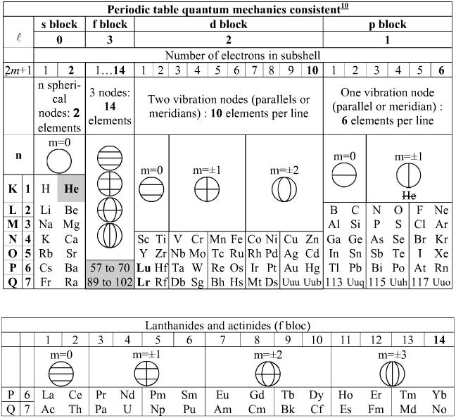 matrix formulation of quantum mechanics pdf