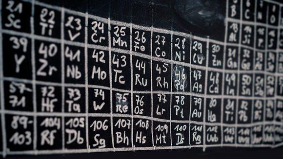 quantum fold periodic table