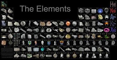 Periodic table database chemogenesis for Ptable elements
