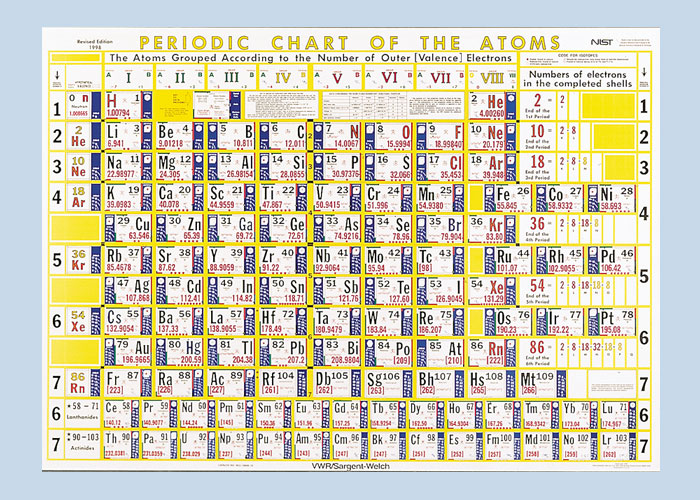 The Current Sargent Welch Version Of The Henry Hubbard Periodic Table: