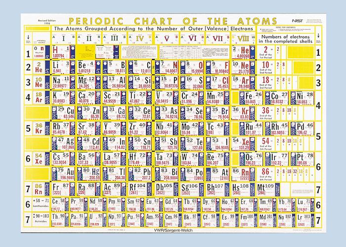 en donde puedo conseguir tabla periodica yahoo respuestas - Tabla Periodica De Los Elementos Sargent Welch