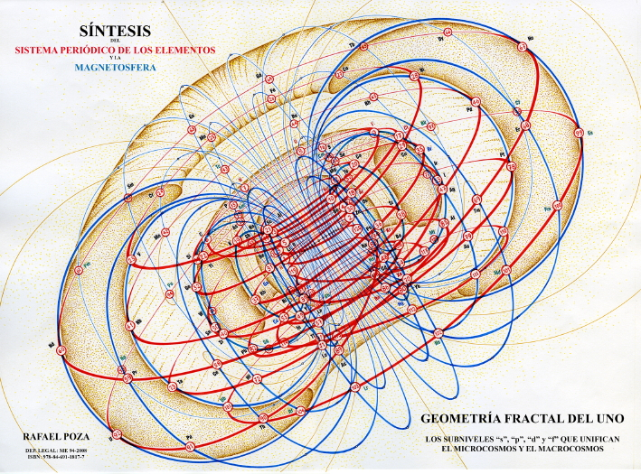 ... Elements And The Magnetosphere