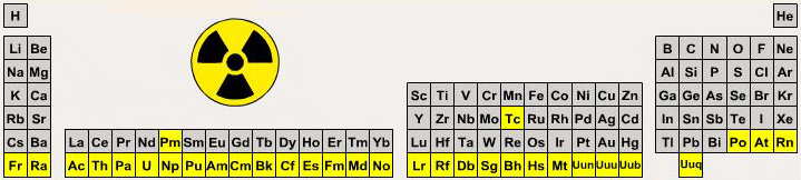 Radioactive Isotopes Periodic Table Periodic Table ...