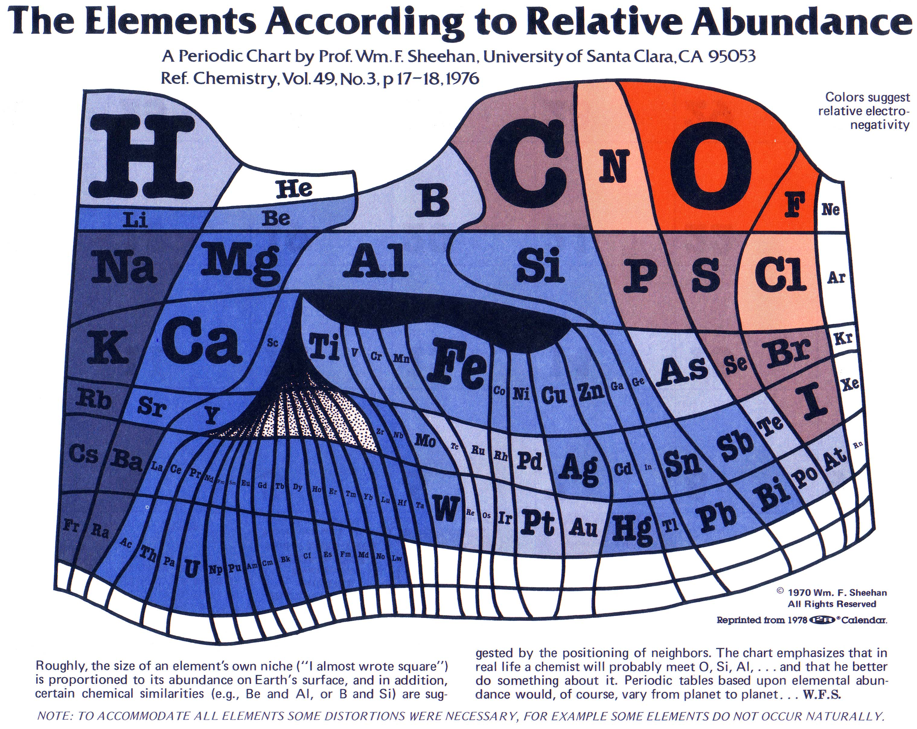 This periodic table from the 70s shows how much of each element there is
