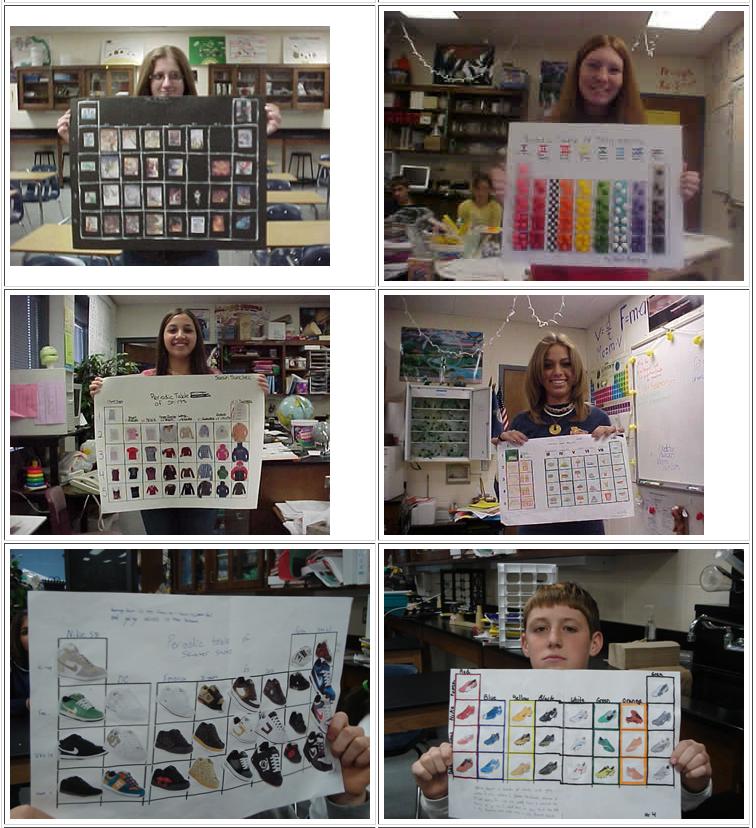 we Study Periodic Tables i