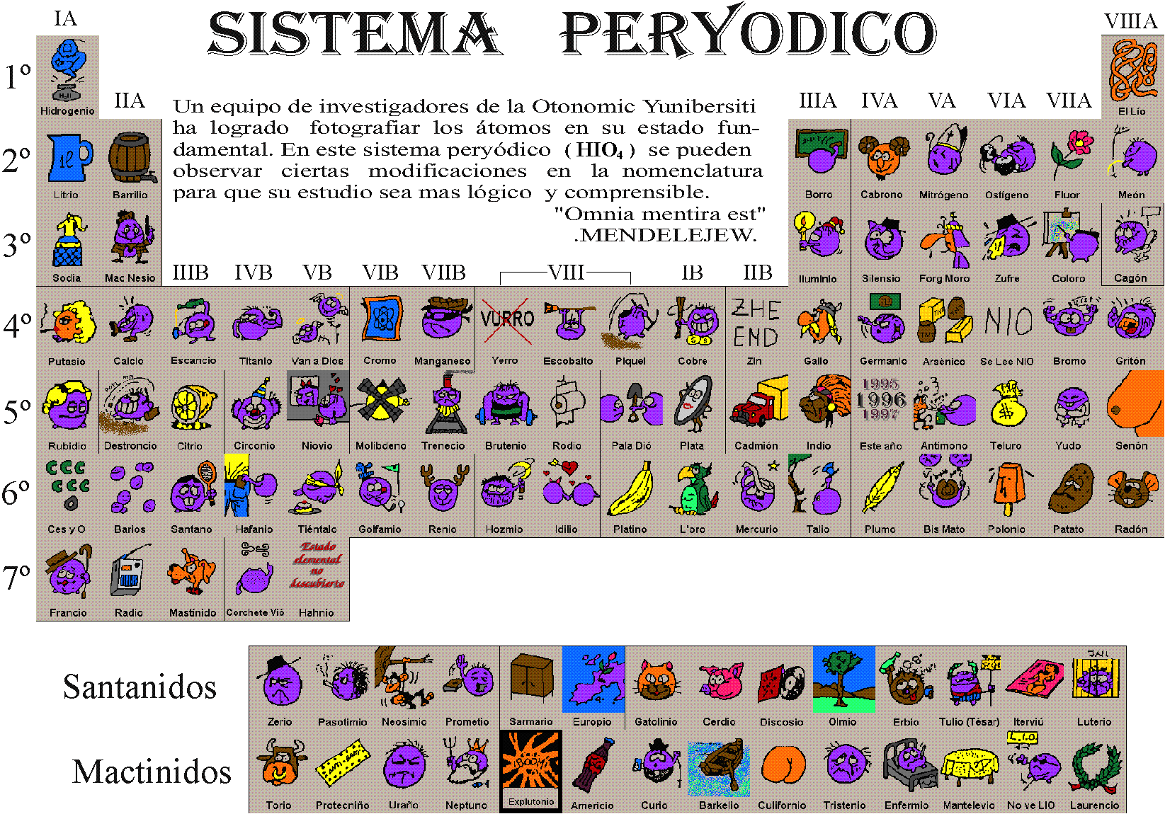 Superb A Famous Spanish Periodic Table With Puns/jokes On The Element Names.
