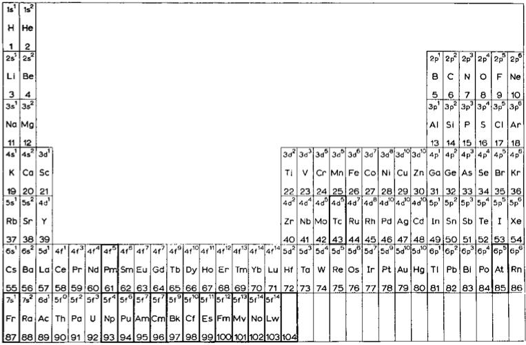 Periodic table database chemogenesis van spronsen urtaz Images
