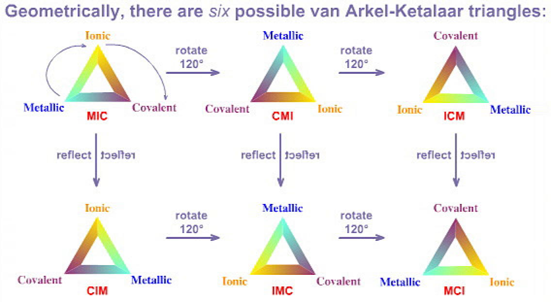 are the six types of triangles what are all the types of triangles ...