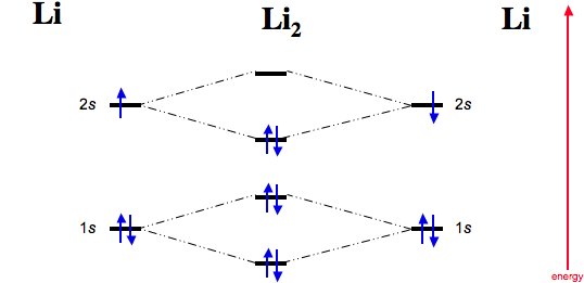 diatomic species