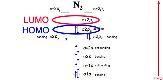 H2 Molecular Orbital Diagram Homo Lumo Wiring Diagram