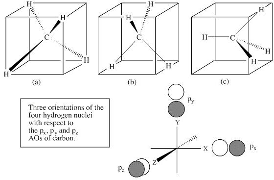 Polyatomic Species Molecular Orbital Theory Chemogenesis