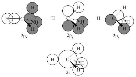 Methane Molecules