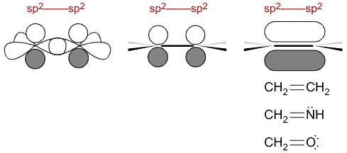 Polyatomic Species | Molecular Orbital Theory | Chemogenesis