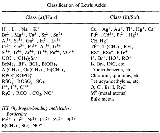 """limitations of the lewis model In drawing the lewis structure for pcl5 , there is a total of 40 valence electrons to  put in  summary of limitations of applying the """"expanded octet"""": 1) the central."""
