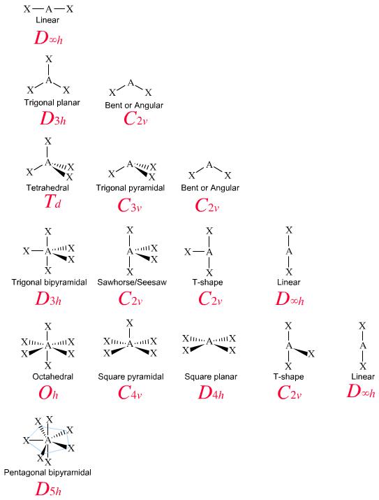 trigonal-pyramidal-examples